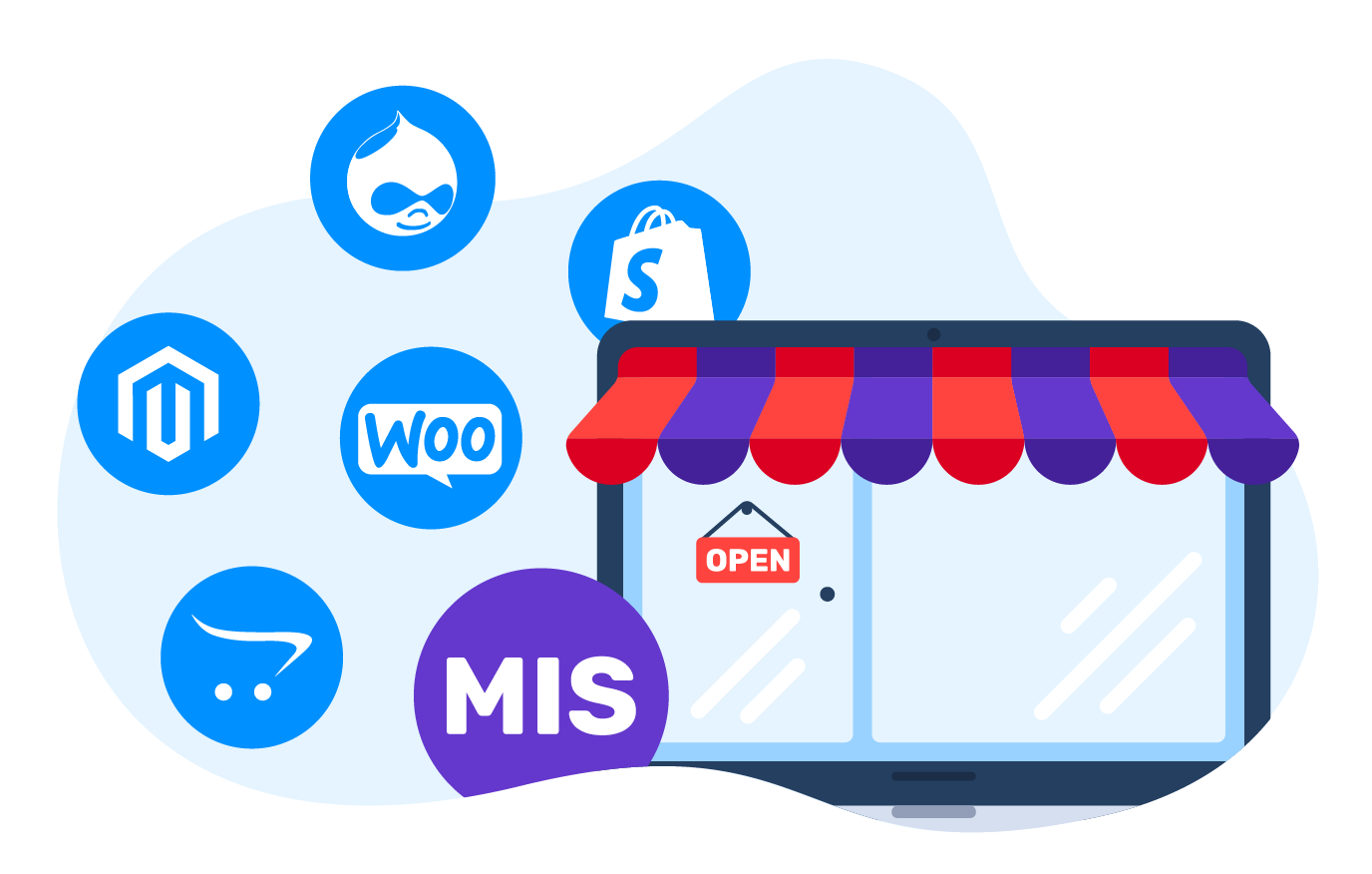 Any e-commerce platform or MIS application
